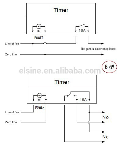 HTB1Y2a_GVXXXXbzaXXXq6xXFXXXp 7 days programmable digital timer for controlling systems (cn101a cn101a timer wiring diagram at honlapkeszites.co