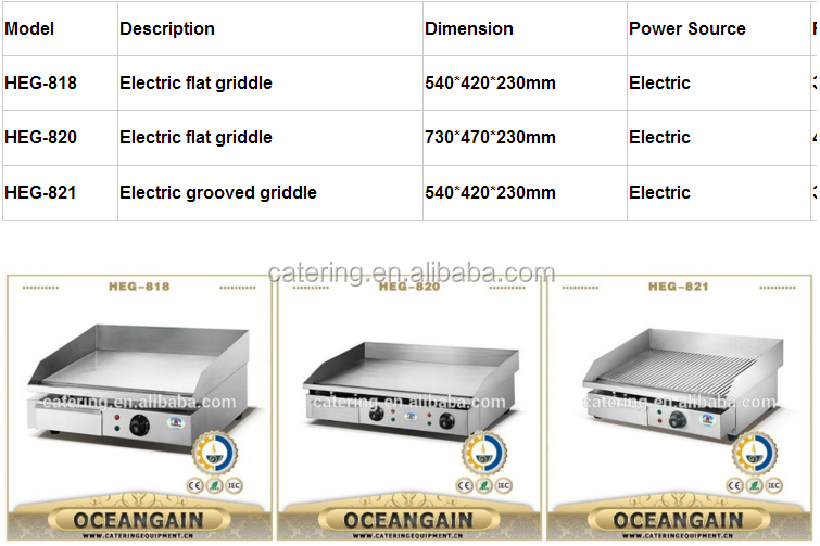 HEG-818A 2017 on sale stainless steel electric griddle for restaurant