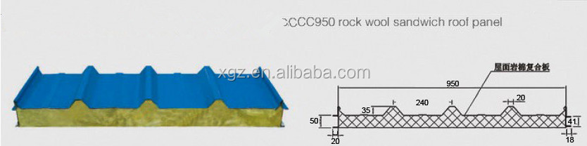 rockwool wall sandwich panel