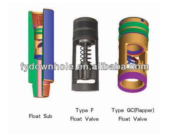 Plunger drill pipe float valve