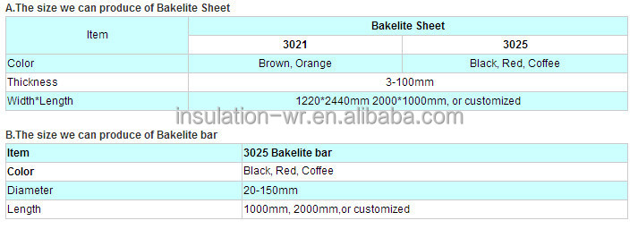 Red Hot Sale Black White Orange Color Bakelite Sheet For