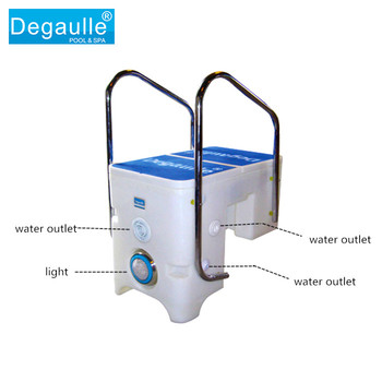 Degaulle Multi Function Convenient Intergrated Pipeless Swimming Inground  Pool Filters Wall-hung Pool Filter Cover - Buy Pool Filter Cover,Swimming  ...