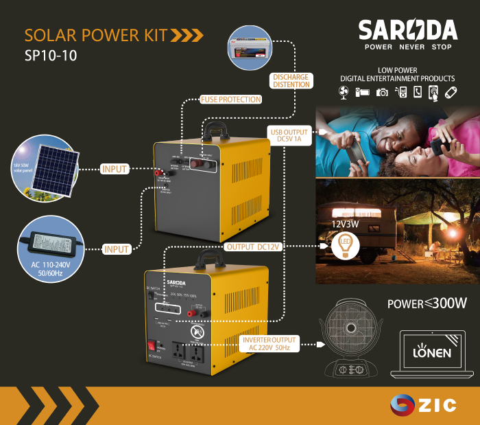 Saroda 2018 New Energy Saving Mini Projects Portable Inverter Solar ...