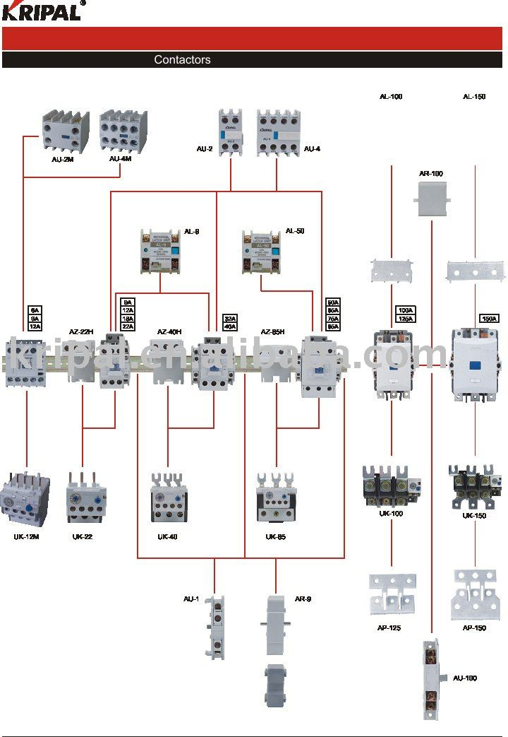 Coil ac contactor magnetic electrical overload relay mcg contactor wiring diagram magnetic contactor wiring diagram Motor Contactor Wiring Diagram at eliteediting.co