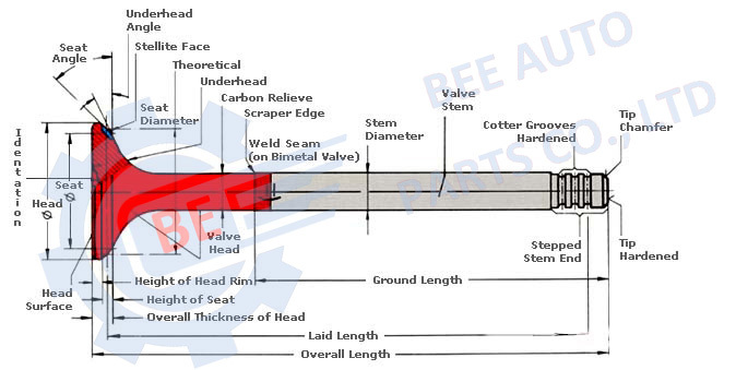 Vw Golf 19 Tdi Parts Diesel Engine Valves Buy Vw Golf Accessori – Diesel Engine Valve Diagram