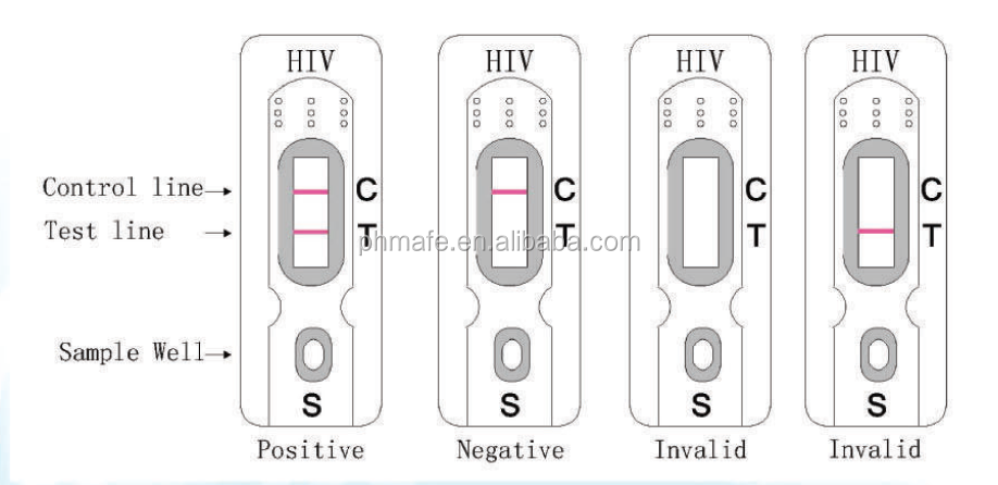 Testing Equipment Hiv Test Oraquick - Buy Hiv Test Oraquick,Hiv,Hiv 1 2  Product on Alibaba com