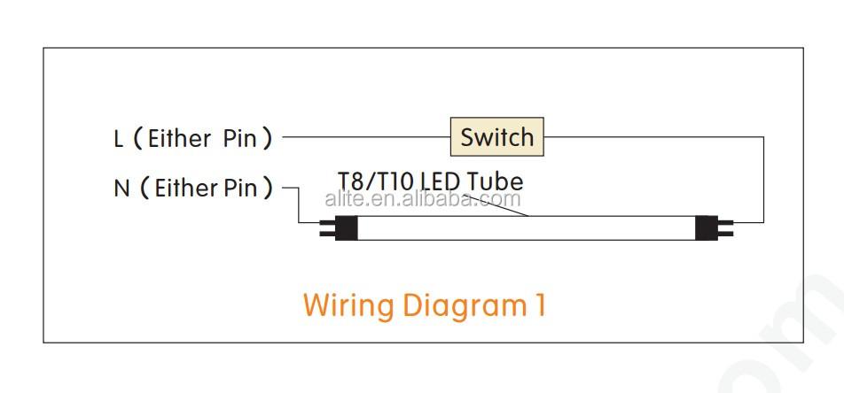 25w T8 Tube Led Leuchtstoffröhre Tüv - Buy Led Leuchtstoffröhre Tüv ...