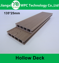 Garden And Balocny And Swimming Pool Outdoor Wood Plastic Composite Decking