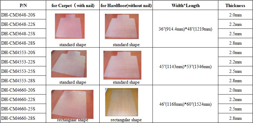 mats picture sizes blog frame popular mat sizecapture most standard