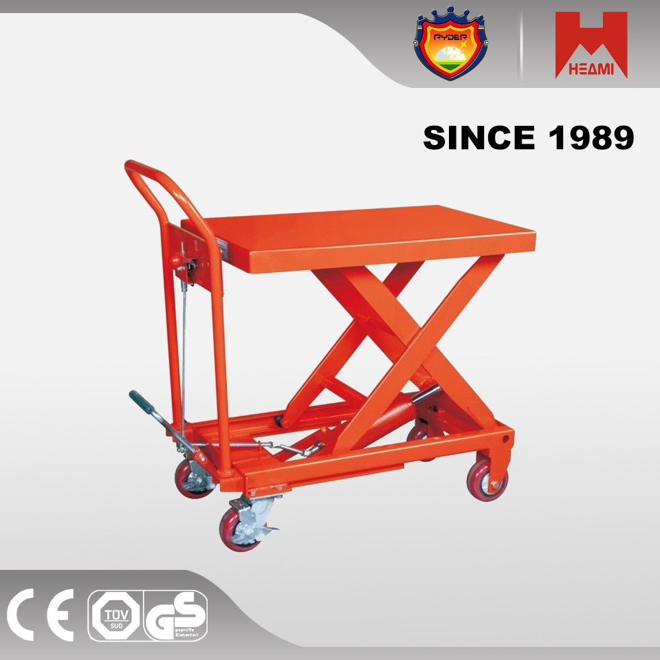 Small Mechanical Lifting Mechanisms Hydraulic Scissor Mini Lift Buy
