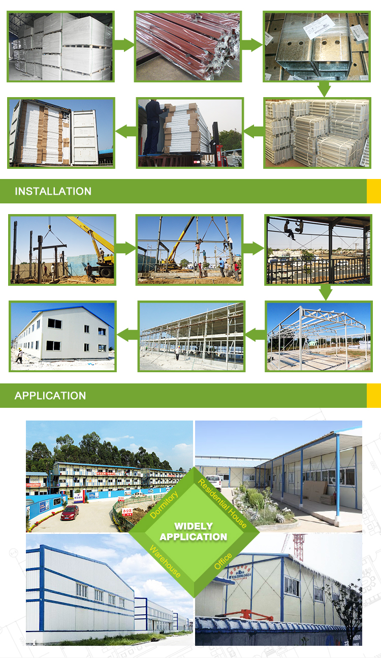 Hot Sales Earthquake Proof Prefab Houses For Sale In Mobile Home Builder Removable Prefab Prefabricated Houses Log Modular Homes