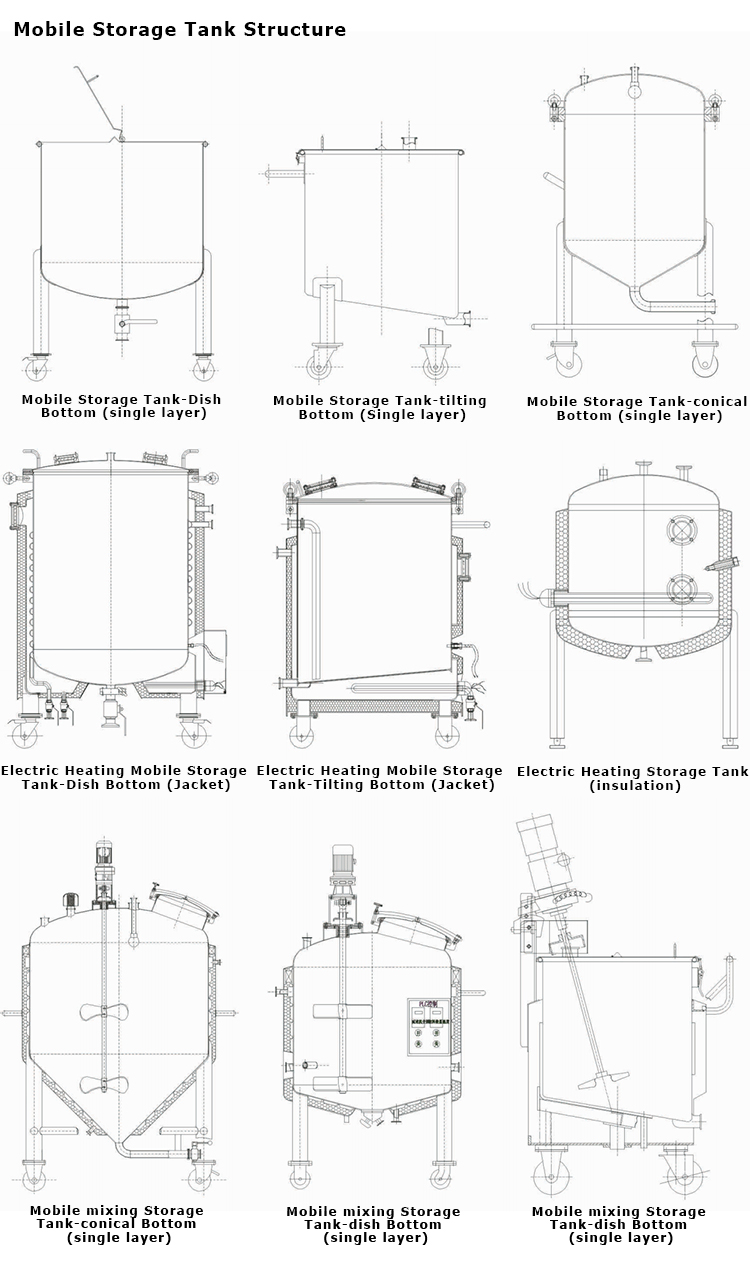 stainless steel mobile milk buffer storage tank with wheels