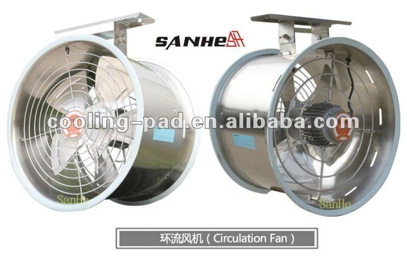 Roof Mounted Kitchen Exhaust Fan Price - Buy Industrial Roof Exhaust  Fan,Industrial Roof Exhaust Fan,Industrial Roof Exhaust Fan Product on ...