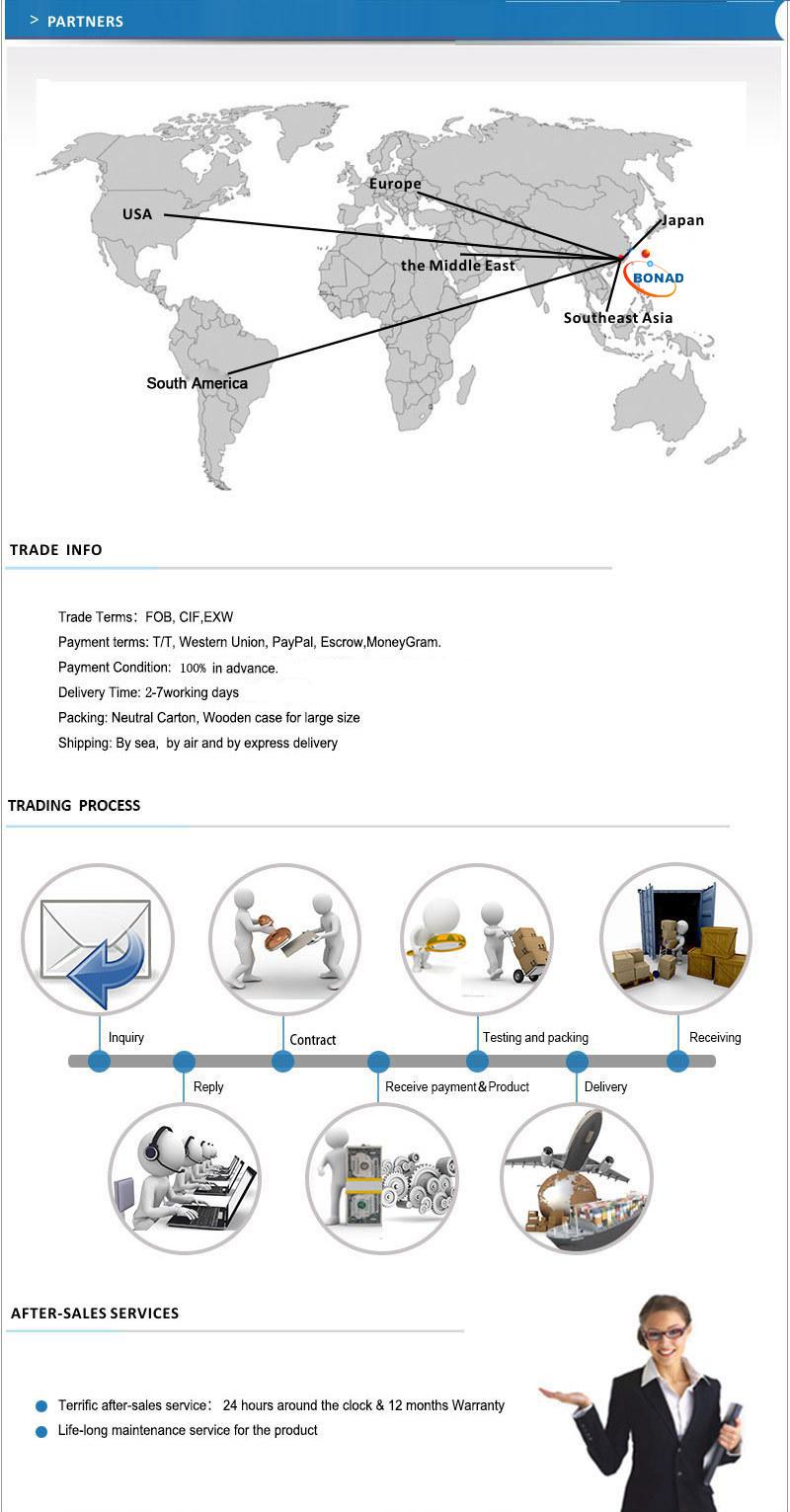 информация о торговле