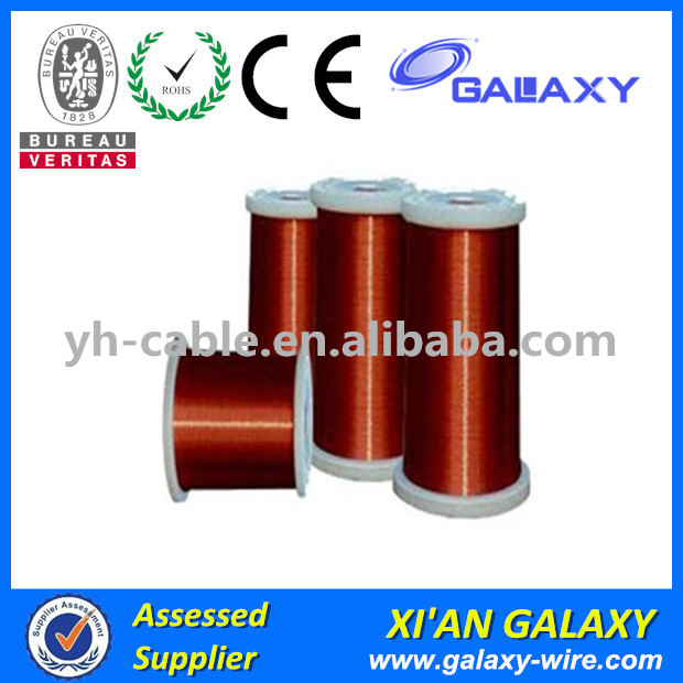 Enameled Insulation Material and Aluminum Conductor Material 24AWG 22AWG electric wire for electrical cable,electrical wiring