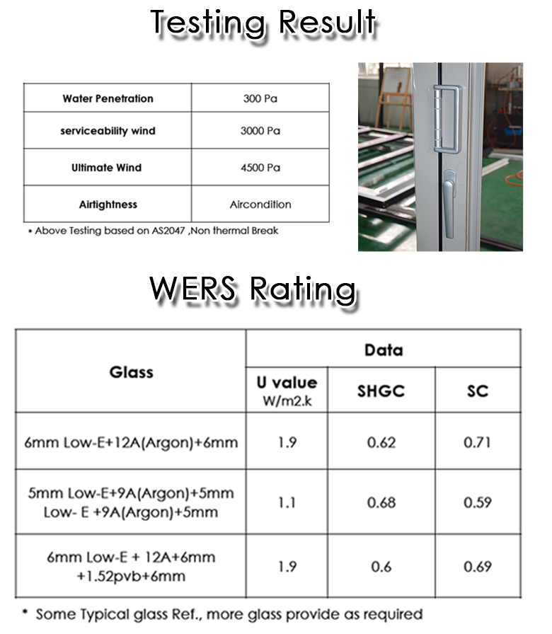 Best Selling Manufacturer Price With Standard Sliding Aluminum ...
