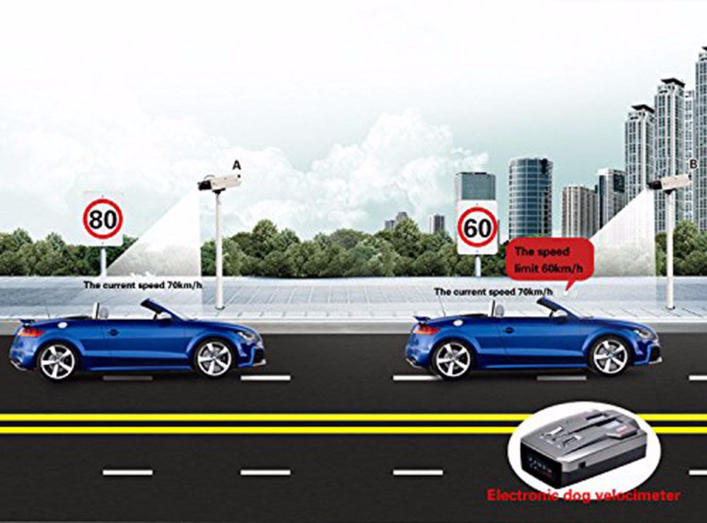 speed detector for cars