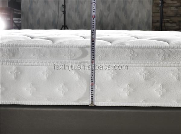 simmons dreamwell mattress set