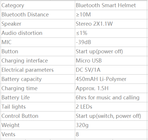 High Quality Smart Sports Helmet 12