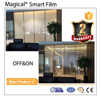 Intelligent Privacy PDLC Switchable Glass
