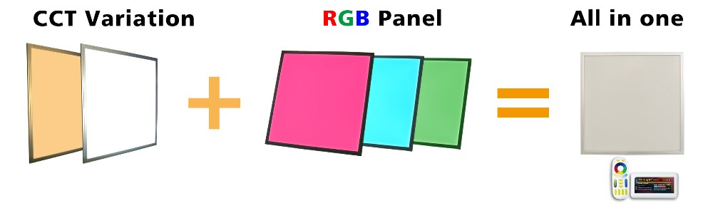 Newest Rgb Cct Panel In The Market Led Flat Panel Lighting Color