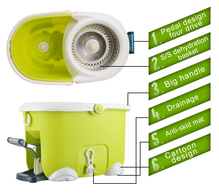 As Seen Tv Products Best Selling Spin Magic Mop Buy Products Best