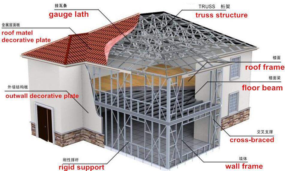 Modular home design wooden house green building luxury for Beach house construction materials