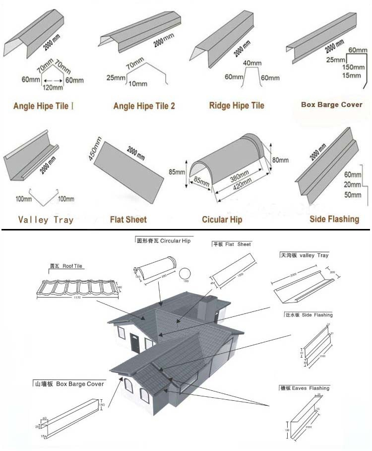 Low Price Stone Coated Step Tiles Roofing Sheets In Lagos