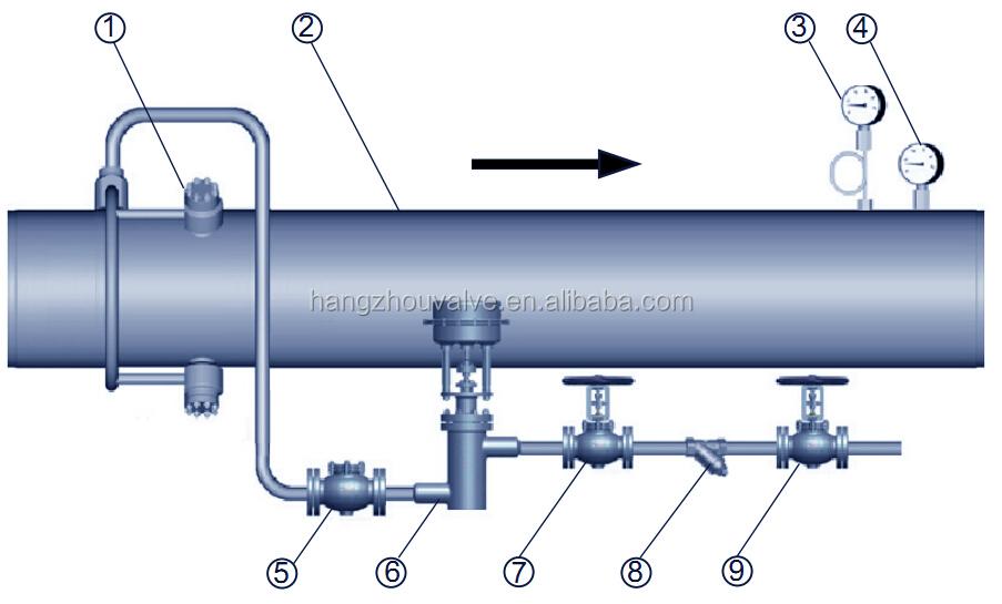 Spray nozzle injection desuperheater buy steam