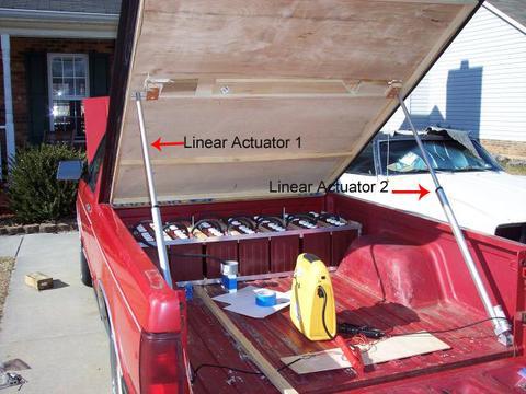 Trade assurance atuador linear elétrico com tamanho compacto