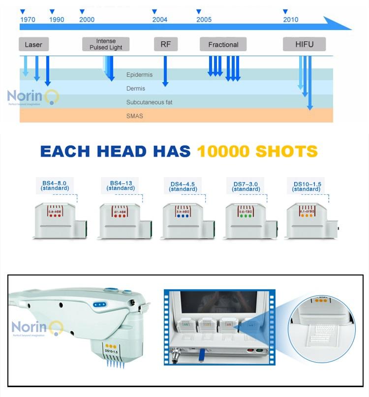 Top quality HIFU Slimming Machine, Portable machine for home use