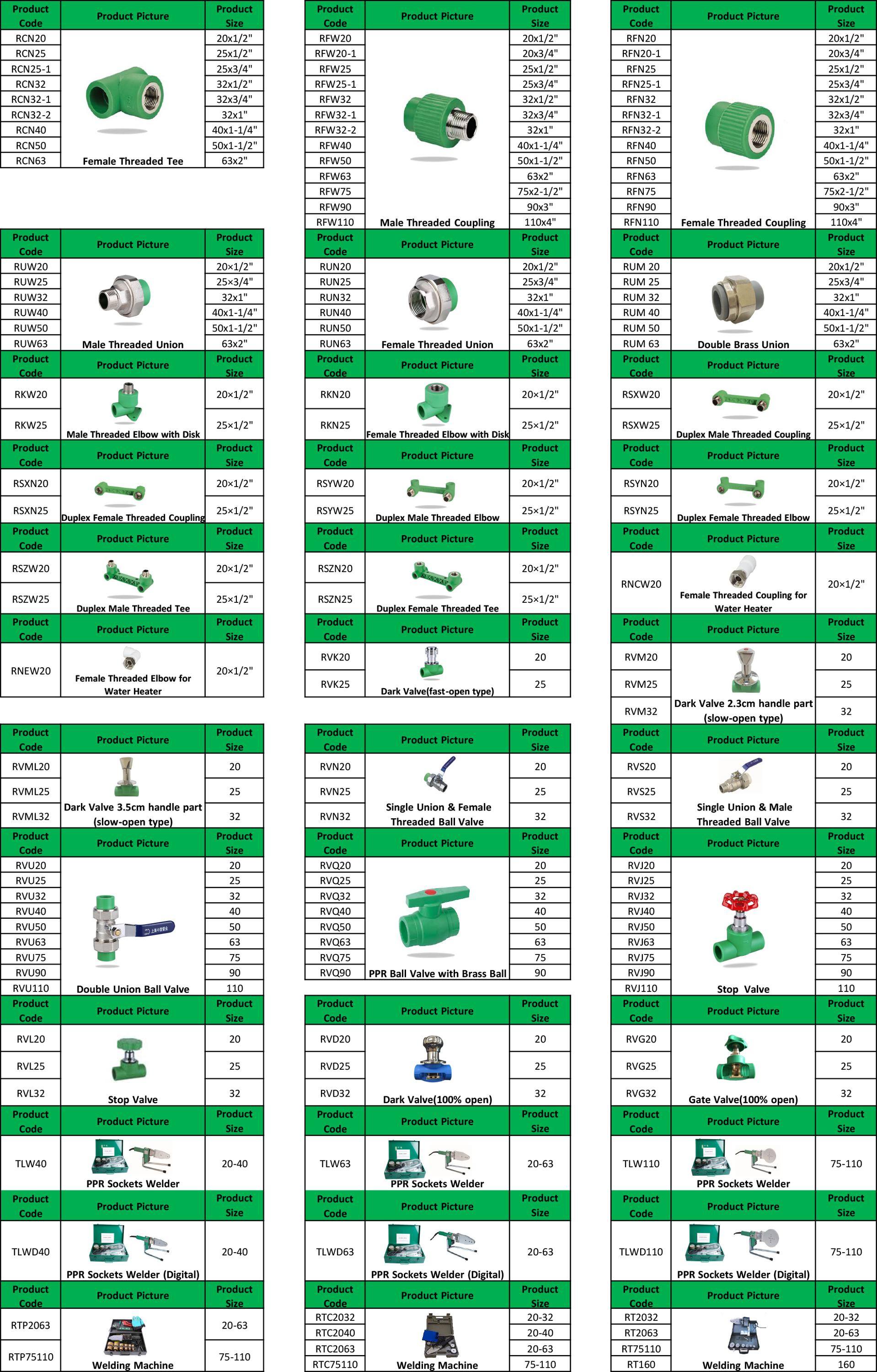 Zhsu ppr pipe fittings sizes chart buy pipes and