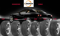 direct buy tire/tyre from china car tyre wholesale prices used in EU market