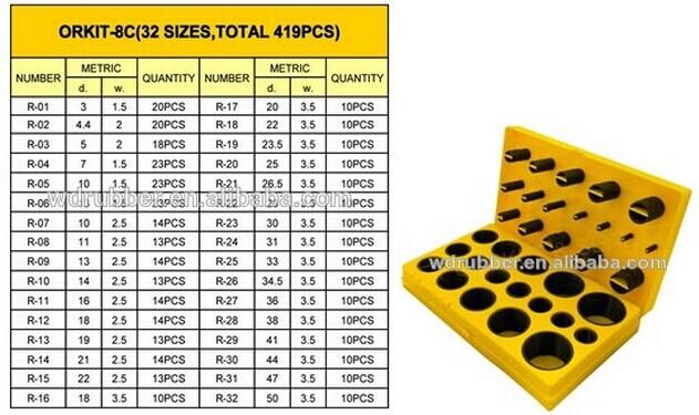 Universal 5b Standard Nbr 382pcs 30 Sizes O Ring Box Buy