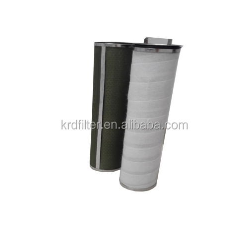 Gas Koaleszenzfilter filter element, filter pfs1001zmh13