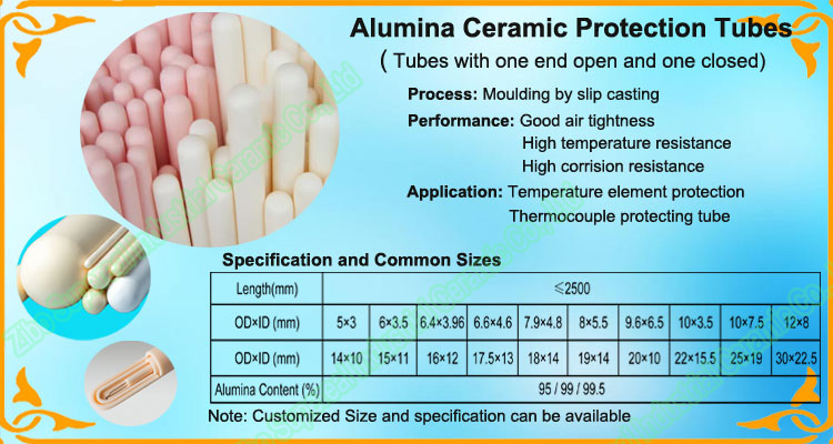 alumina protection tube