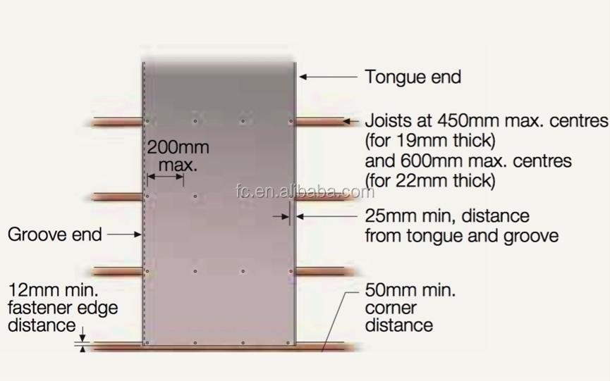 Exterior Flooring Lightweight Fibre Cement Flooring Sheet
