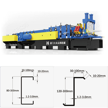 China high speed purlin roll forming machine steel for building materials