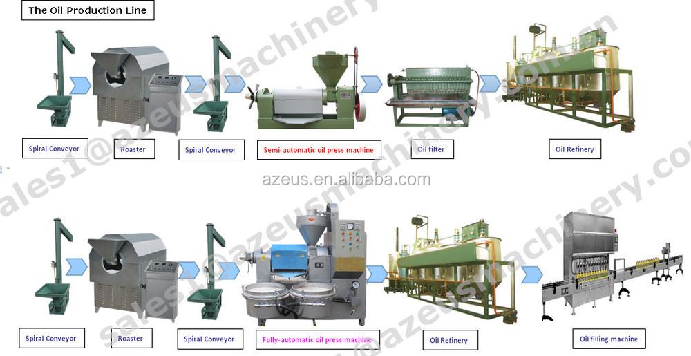 marijuana processing machine