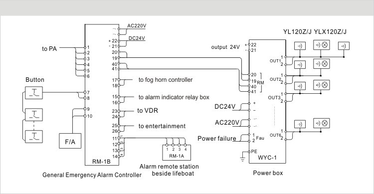 marine general alarm system with certificate security ... general humidifier wiring diagram 81 marine general alarm wiring diagram