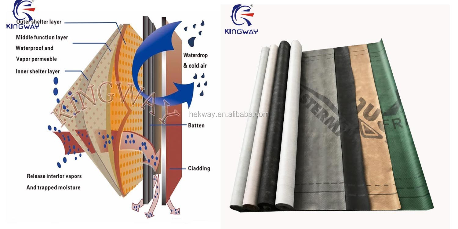 PP Non-Woven fabric Roofing Breathable Waterproof Membrane