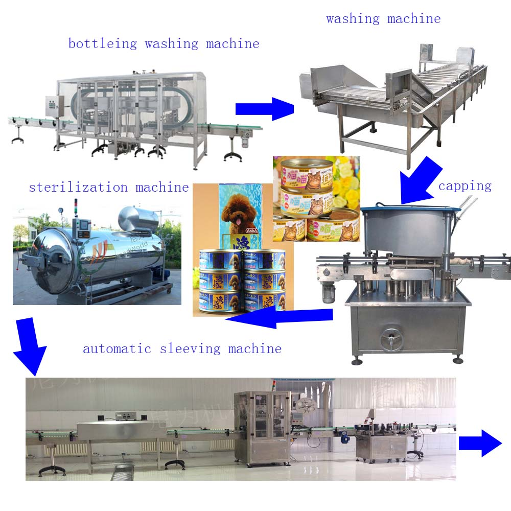 Super septmeber Automatic salmon fish canned food production line