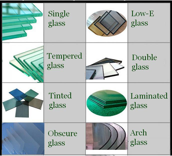 Hot Selling China Manufactory Window Glass Types In India With Australia  Standard - Buy China Manufactory Window Glass Types In India,Aluminum  Window