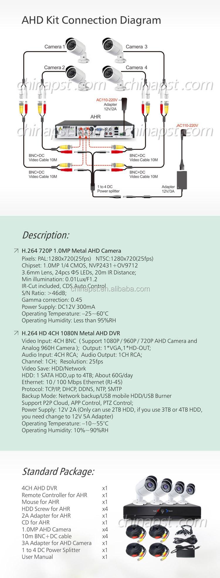 Cheap 4 Cameras Cctv Kit,1 Megapixel Digital Cameras And Dvr Ahd ...