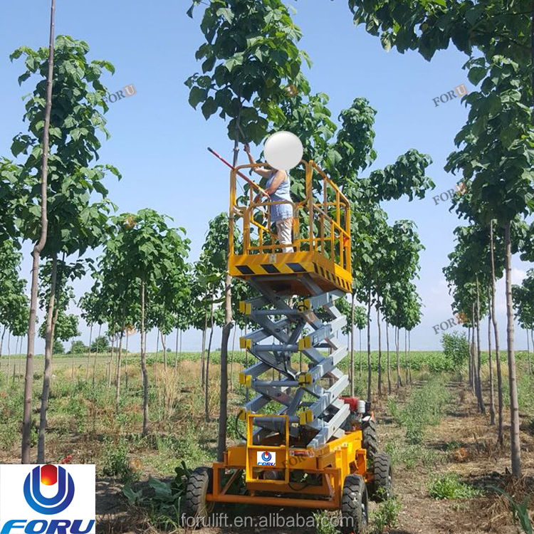 CE/ISO9001/CO approved drive electric hydraulic movable lift table