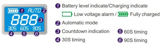Ricaricabile Automatico di induzione senza fili 60 w essiccatore del chiodo del LED lampada uv per gel polish kit