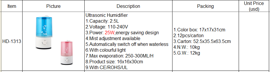 Hot Sale Hd-1313 Air Innovations Ultrasonic Humidifier Manual ...