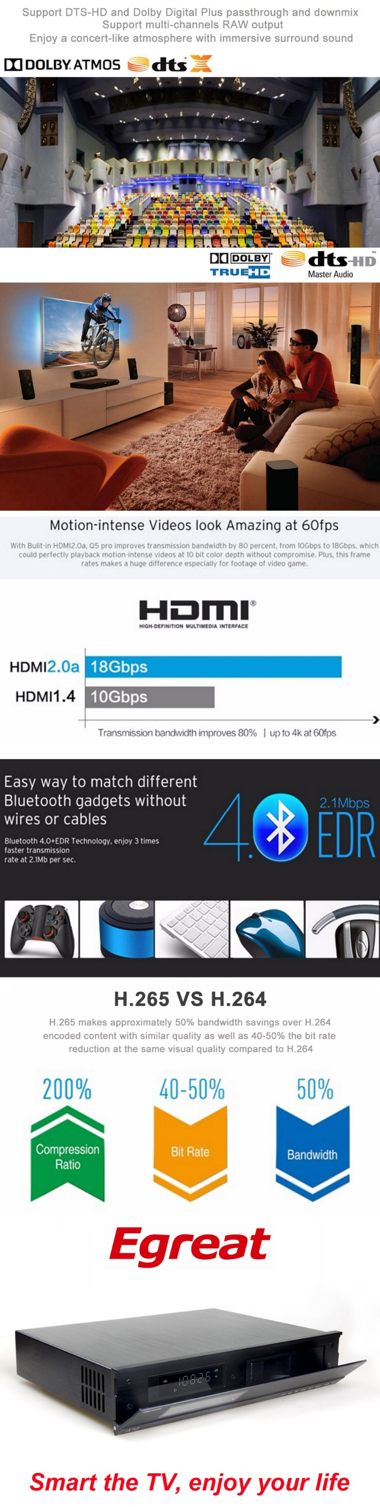 Home theater 4K UHD Egreat A10 blu-ray free download movie media player  HDR10 10Bit Deep Color with BD menu, View free download movie media player,