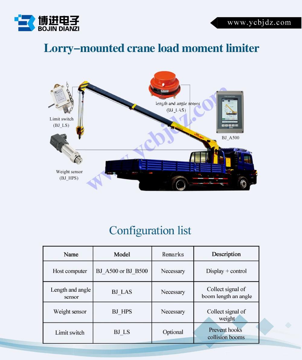 Crane Load Indicator System : Hoisting safety system for truck mounted crane bj b sli