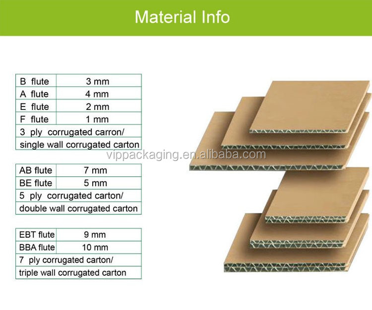 raw material for corrugated boxes  sc 1 st  Alibaba & Raw Material For Corrugated Boxes - Buy Raw Material BoxesRaw ... Aboutintivar.Com